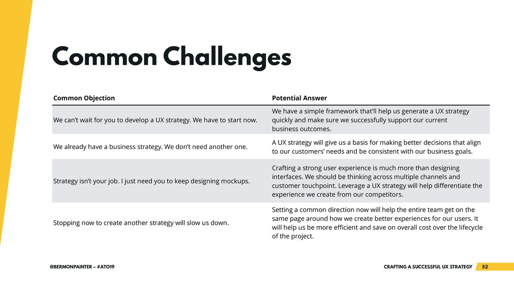 CRAFTING A SUCCESSFUL UX STRATEGY 52 @BERMONPAI...
