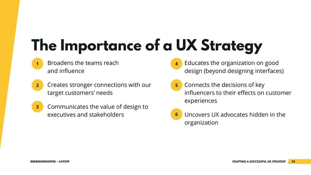 CRAFTING A SUCCESSFUL UX STRATEGY 55 @BERMONPAI...