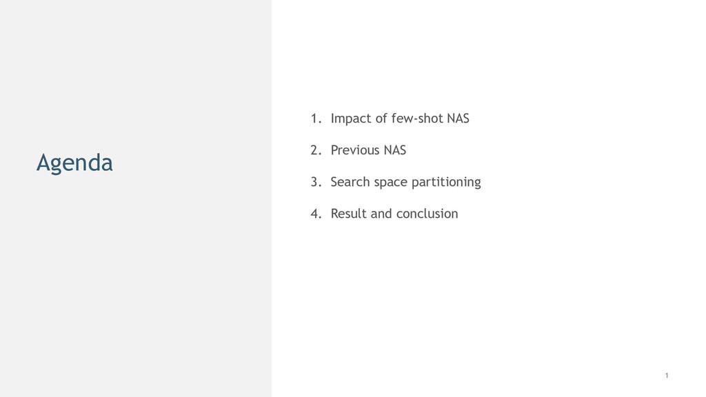 1 Agenda 1. Impact of few-shot NAS 2. Previous ...