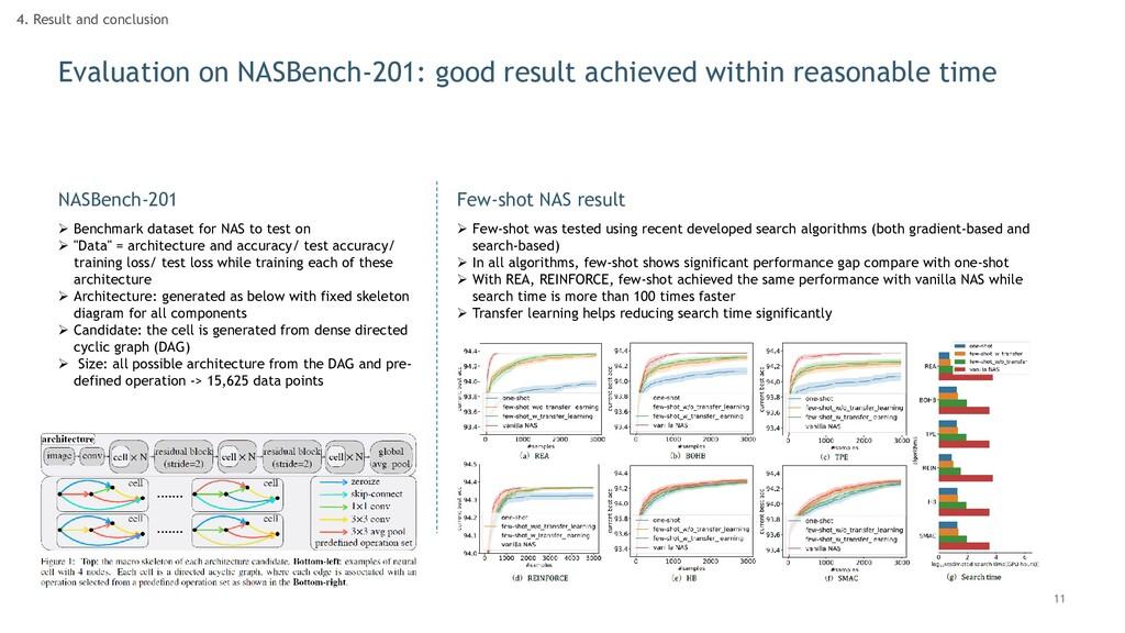 11 Evaluation on NASBench-201: good result achi...