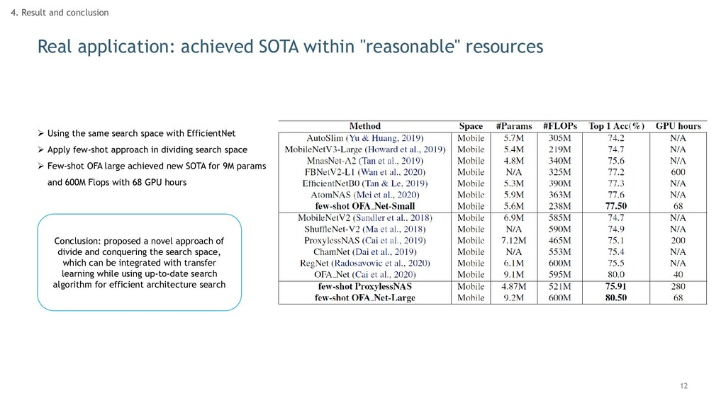 """12 Real application: achieved SOTA within """"reas..."""