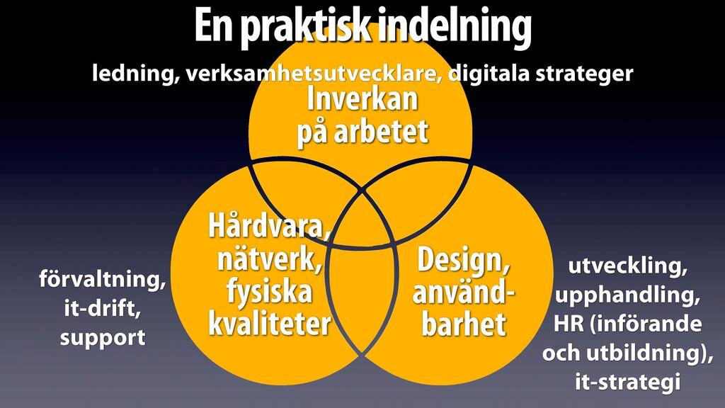 Hårdvara, nätverk, fysiska kvaliteter utvecklin...