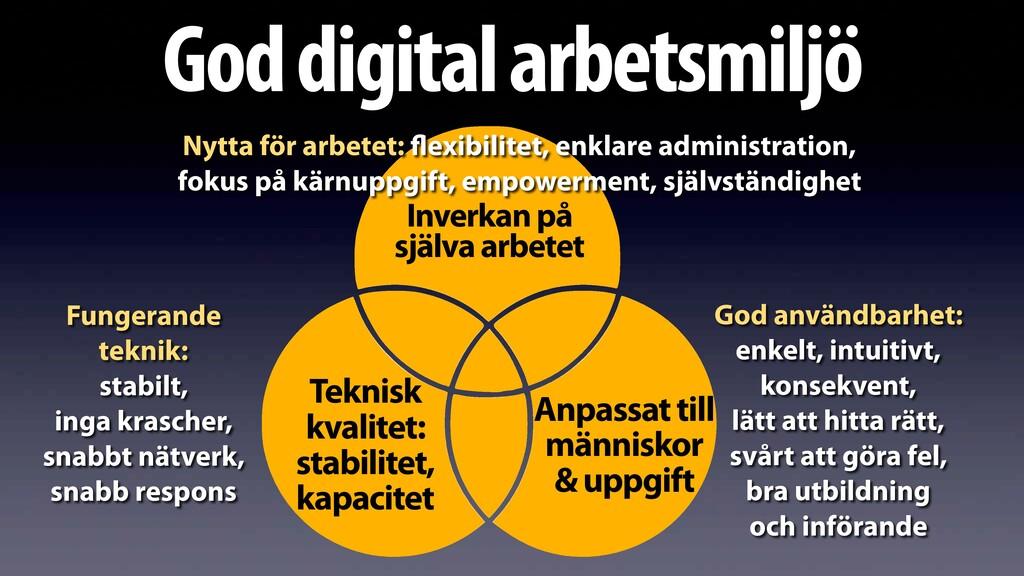 God digital arbetsmiljö God användbarhet: enke...