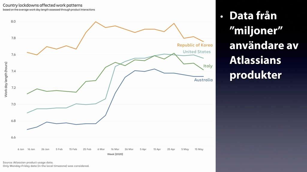 """• Data från """"miljoner"""" användare av Atlassians ..."""