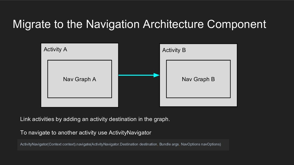 Migrate to the Navigation Architecture Componen...