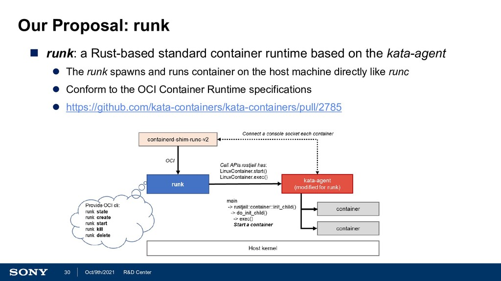 R&D Center Oct/9th/2021 30 Our Proposal: runk ...