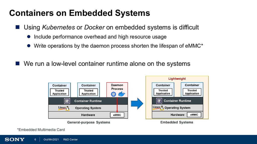 R&D Center Oct/9th/2021 6 Containers on Embedde...