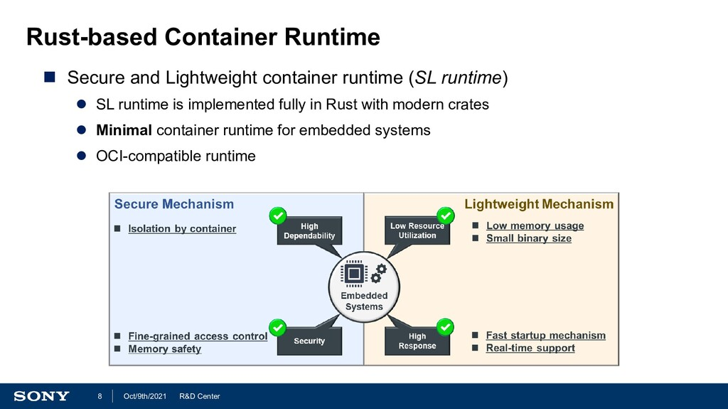 R&D Center Oct/9th/2021 8 Rust-based Container ...