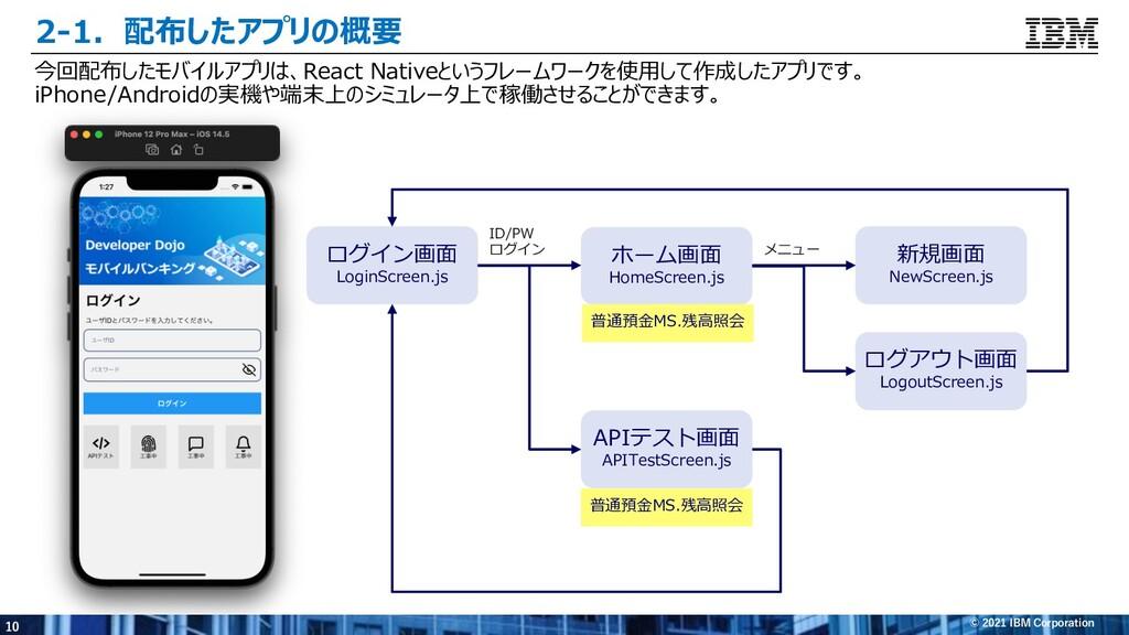10 © 2021 IBM Corporation 2-1.配布したアプリの概要 今回配布した...