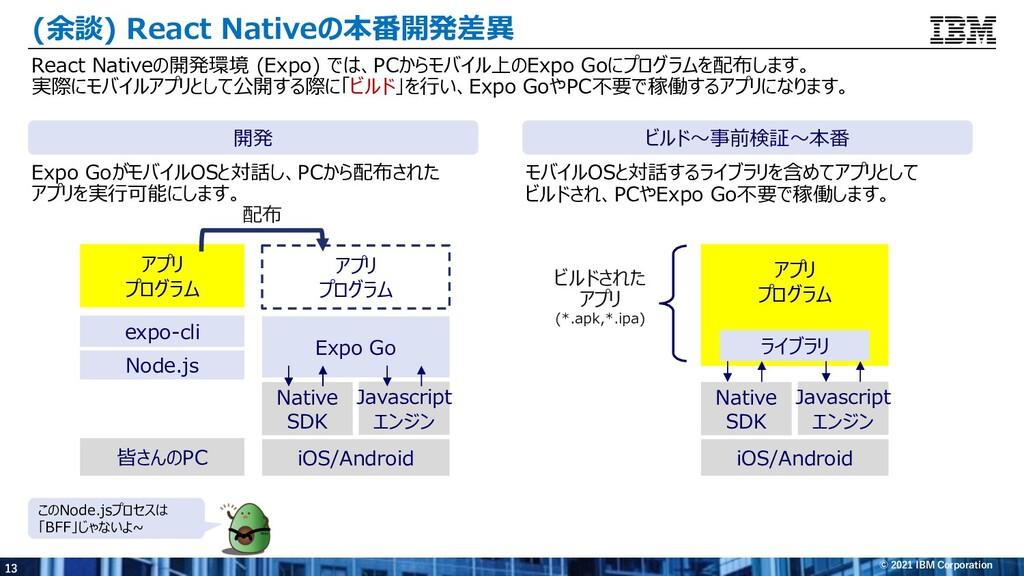 13 © 2021 IBM Corporation (余談) React Nativeの本番開...