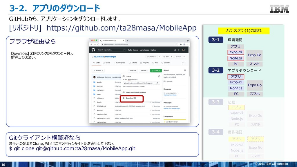 16 © 2021 IBM Corporation ハンズオン(1)の流れ 環境確認 3-1 ...