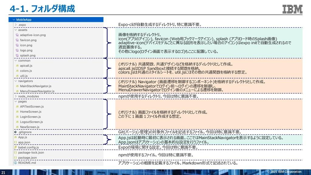 21 © 2021 IBM Corporation App.jsは起動時に最初に表⽰される画⾯...