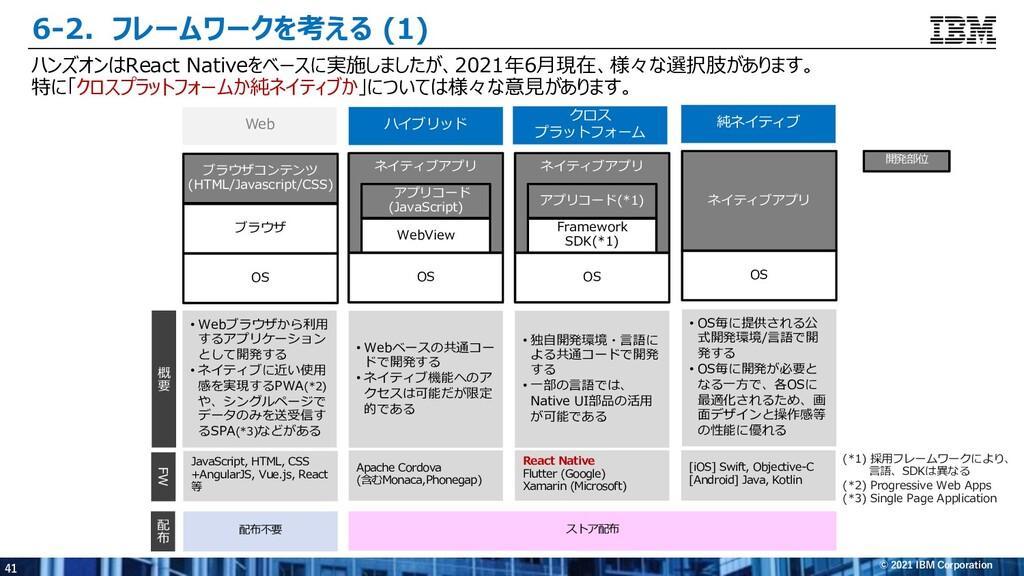 41 © 2021 IBM Corporation 6-2.フレームワークを考える (1) ハ...