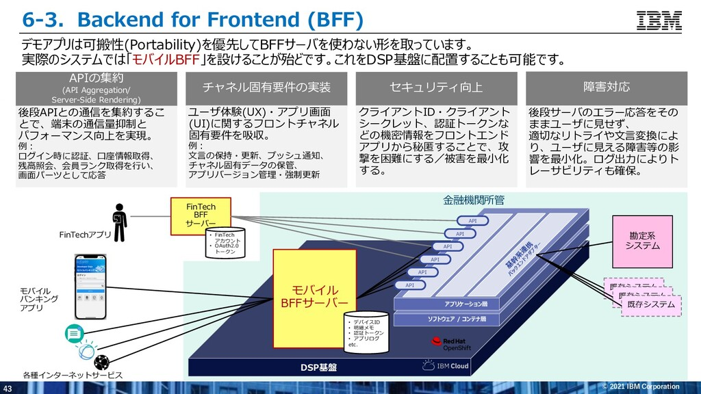 43 © 2021 IBM Corporation ⾦融機関所管 6-3.Backend fo...
