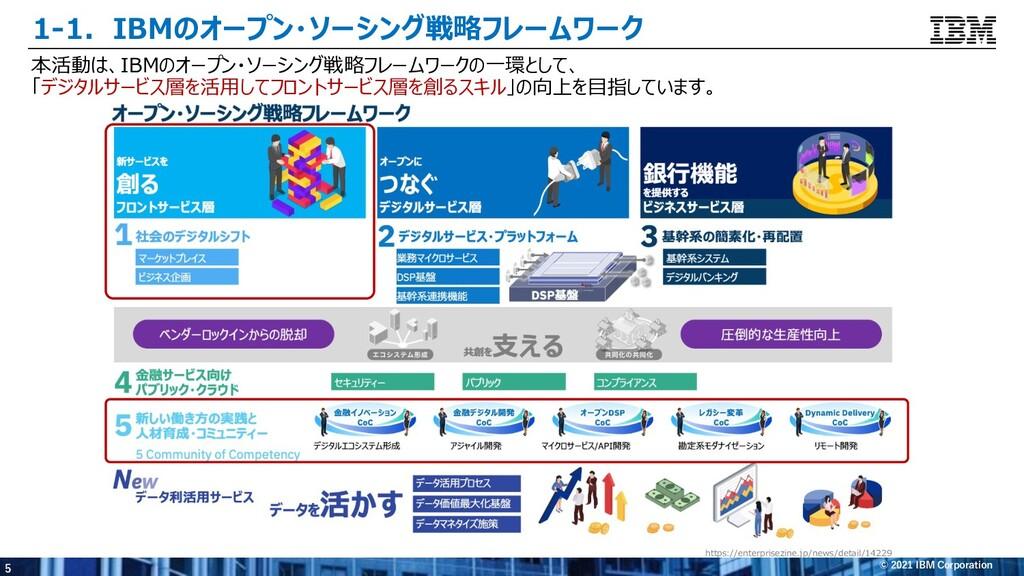 5 © 2021 IBM Corporation 1-1.IBMのオープン・ソーシング戦略フレ...