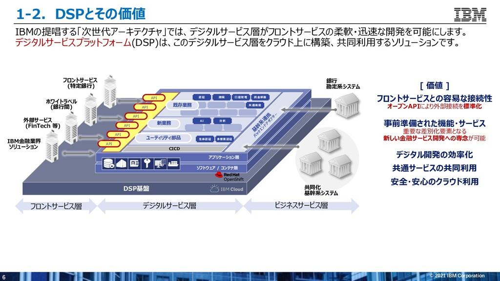 6 © 2021 IBM Corporation 1-2.DSPとその価値 IBMの提唱する「...