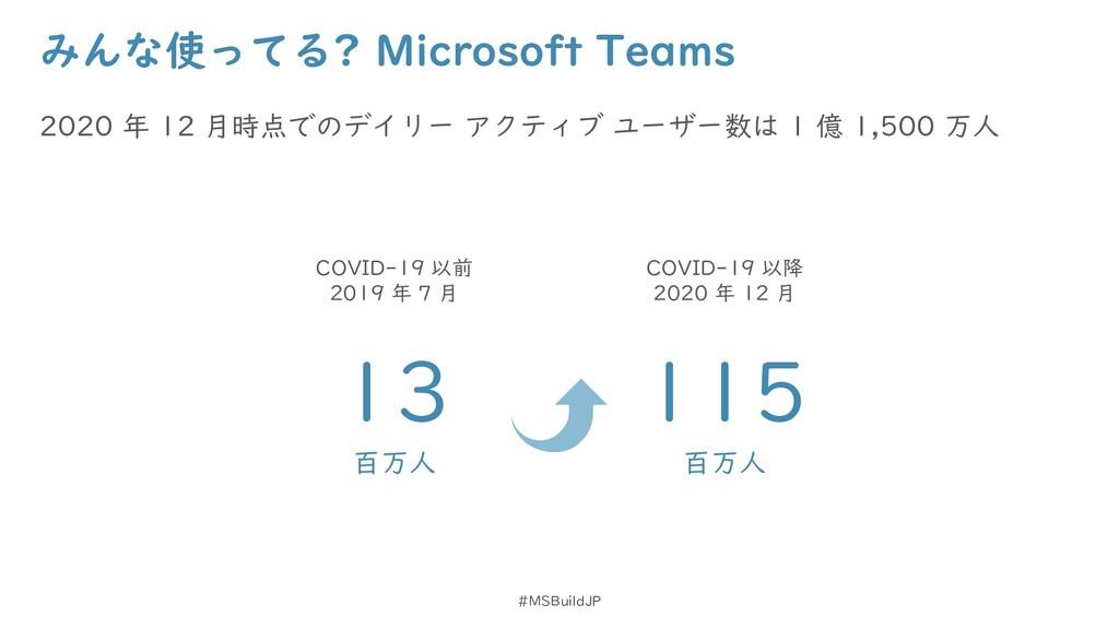 みんな使ってる? Microsoft Teams #MSBuildJP 2020 年 12 月...