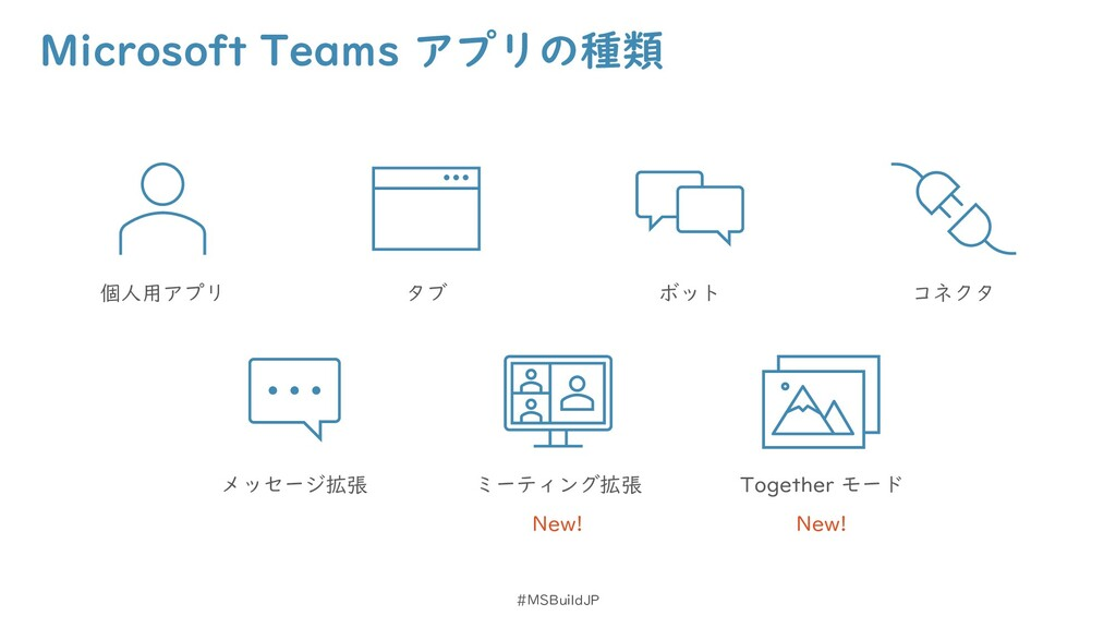 Microsoft Teams アプリの種類 #MSBuildJP 個人用アプリ タブ ボット...