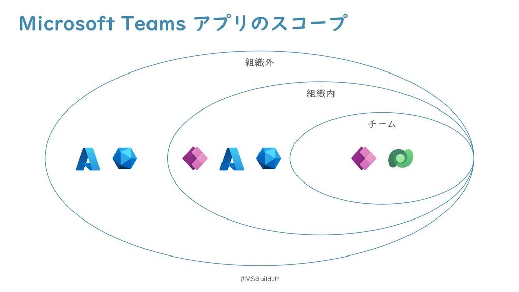 Microsoft Teams アプリのスコープ #MSBuildJP チーム チーム 組織内...