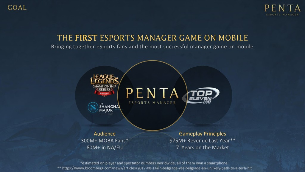 Audience 300M+ MOBA Fans* 80M+ in NA/EU Gamepla...