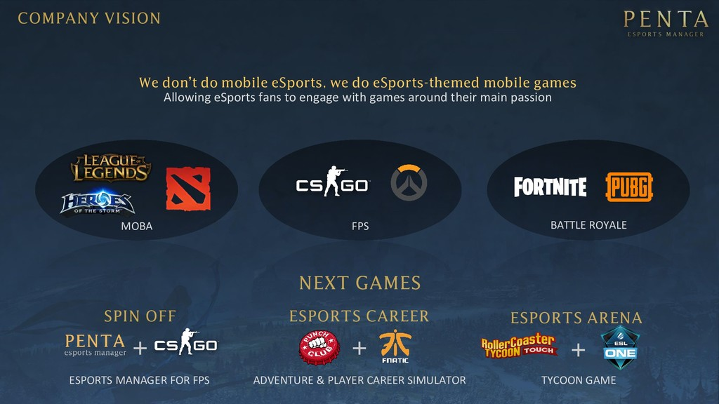 MOBA BATTLE ROYALE We don't do mobile eSports, ...