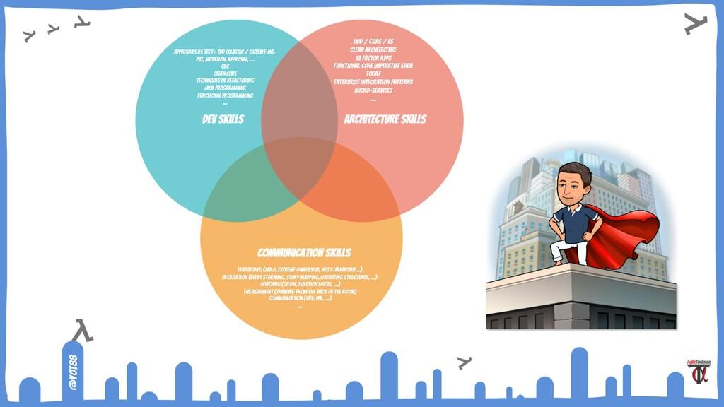 @yot88 DDD / CQRS / ES Clean Architecture 12 Fa...