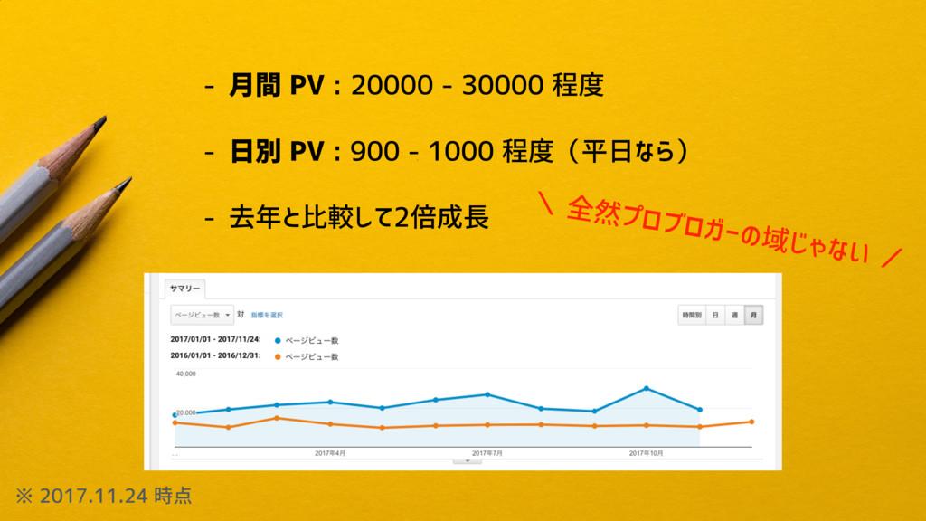 - 月間 PV : 20000 - 30000 程度 - 日別 PV : 900 - 1000...