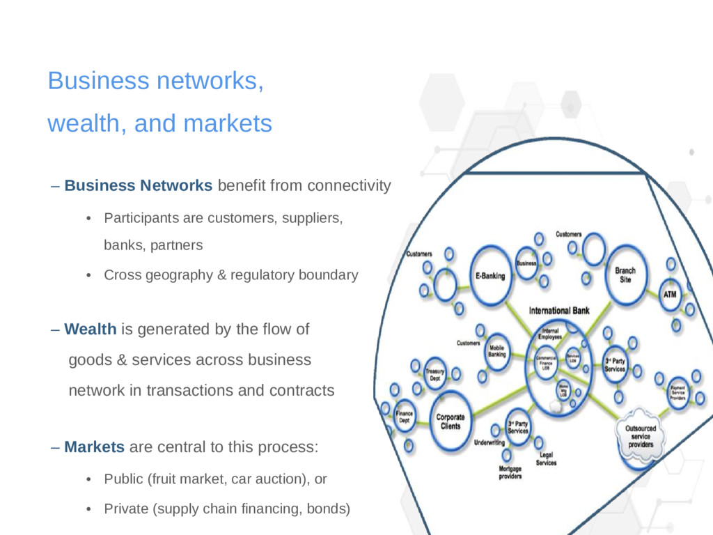Business networks, wealth, and markets – Busine...