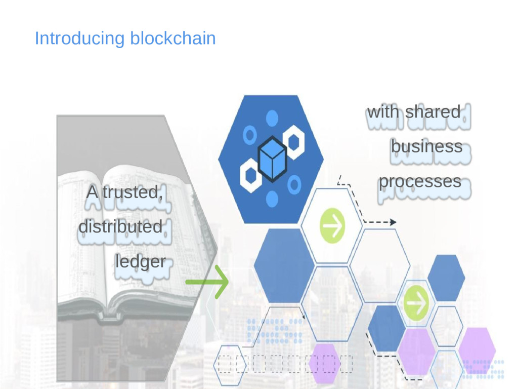 Introducing blockchain with shared business pro...
