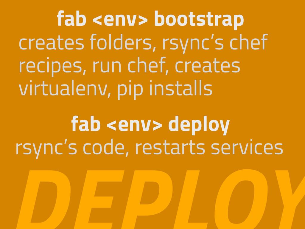 creates folders, rsync's chef recipes, run chef...