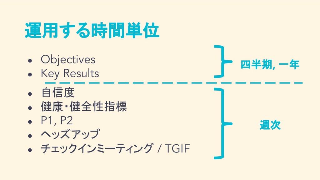 運用する時間単位 ● Objectives ● Key Results ● 自信度 ● 健康・...