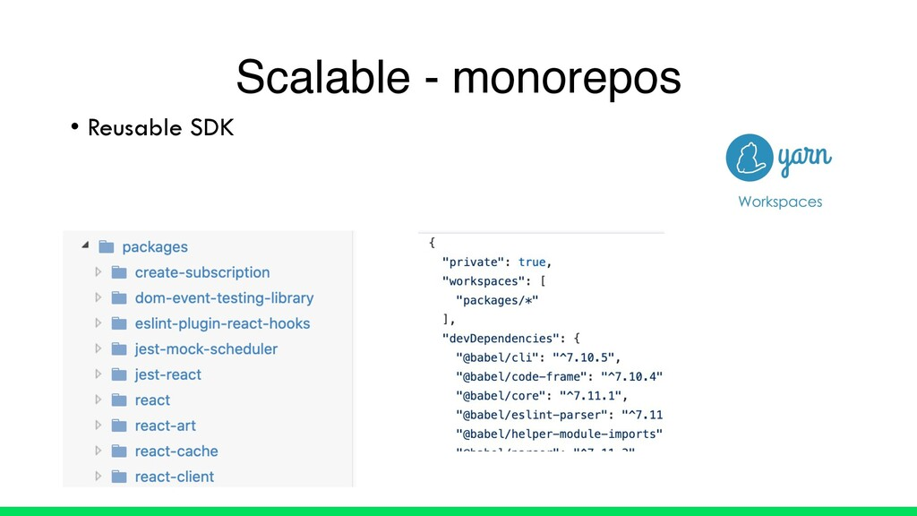 Scalable - monorepos • Reusable SDK