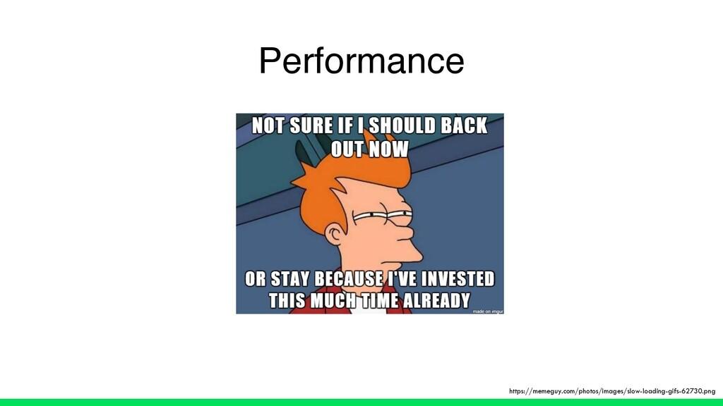 Performance https://memeguy.com/photos/images/s...