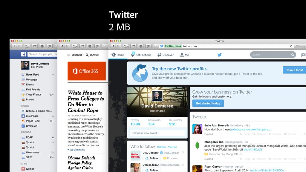 Twitter 2 MB