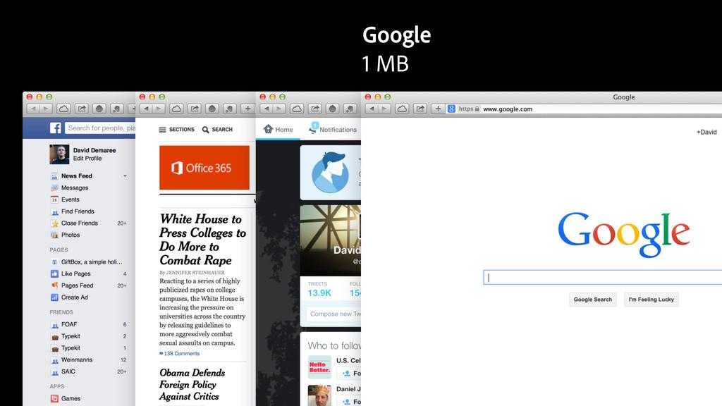 Google 1 MB