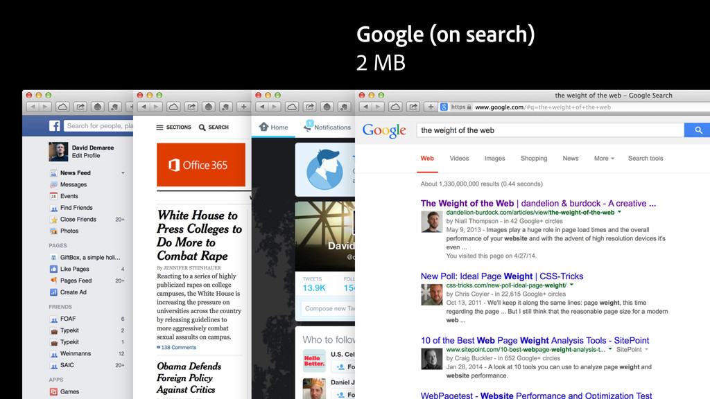 Google (on search) 2 MB