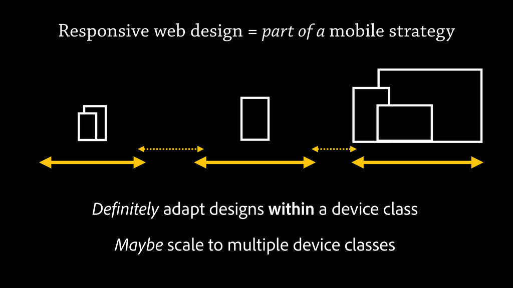 Responsive web design = part of a mobile strate...