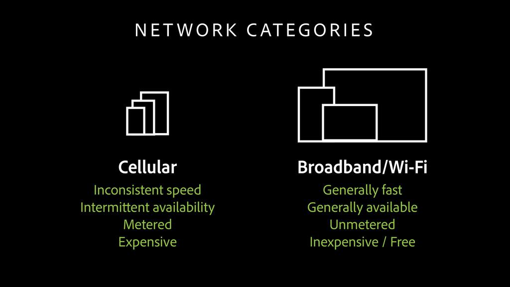 Cellular Broadband/Wi-Fi Inconsistent speed Int...