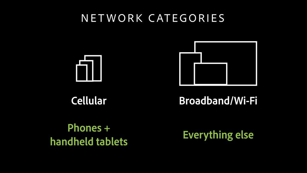 Cellular Broadband/Wi-Fi N E T WOR K C ATEG O R...