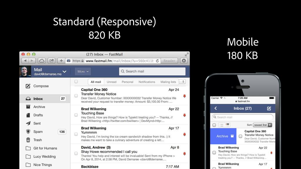 Standard (Responsive) 820 KB Mobile 180 KB