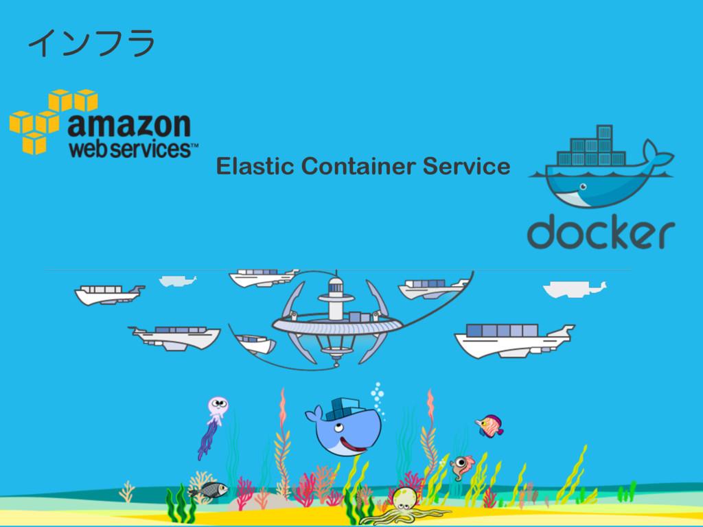 Πϯϑϥ Elastic Container Service