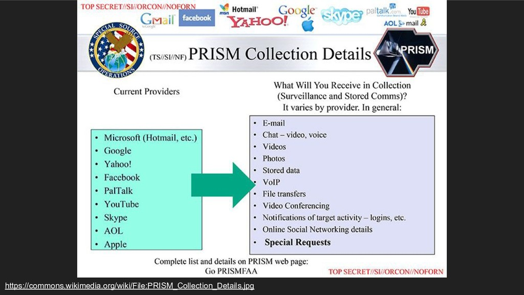 https://commons.wikimedia.org/wiki/File:PRISM_C...