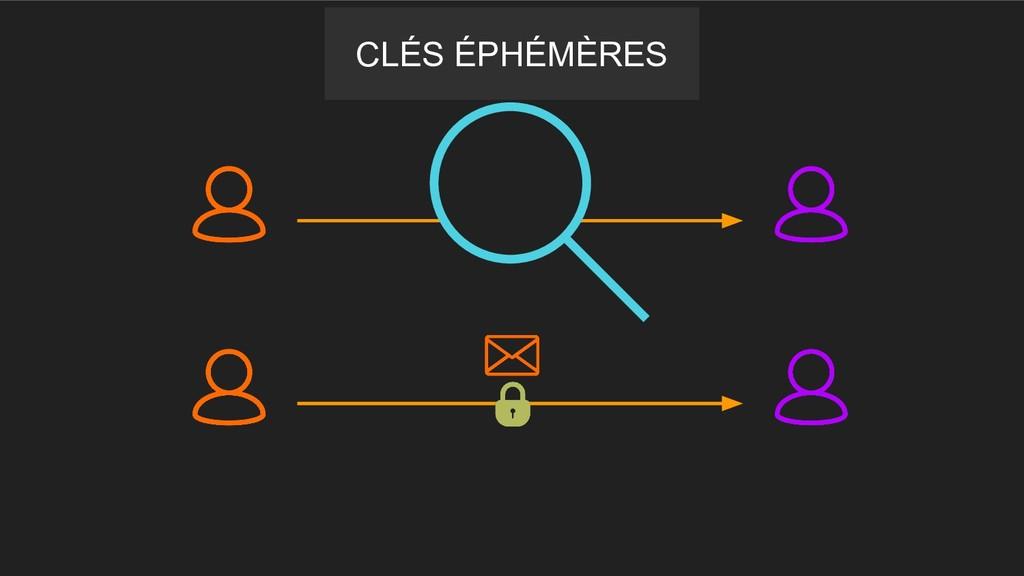 CLÉS ÉPHÉMÈRES