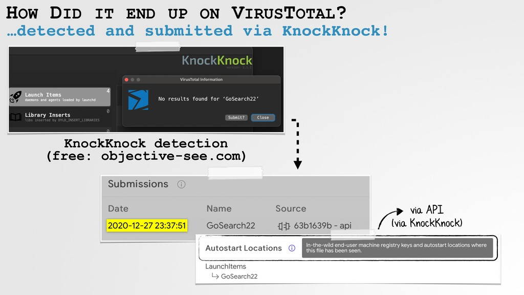 HOW DID IT END UP ON VIRUSTOTAL? …detected and ...