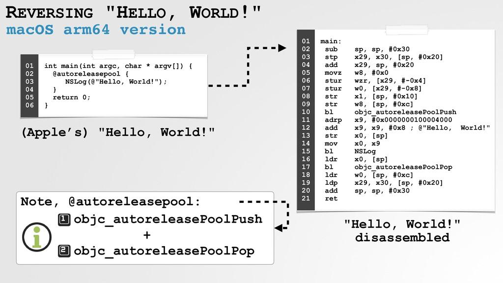 "REVERSING ""HELLO, WORLD!"" macOS arm64 version i..."