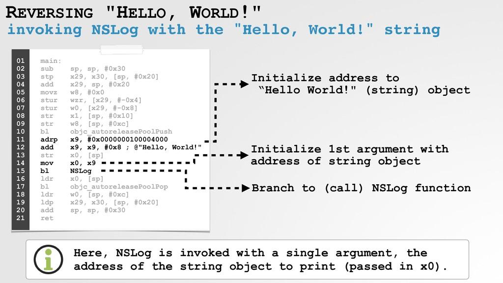 "REVERSING ""HELLO, WORLD!"" invoking NSLog with t..."