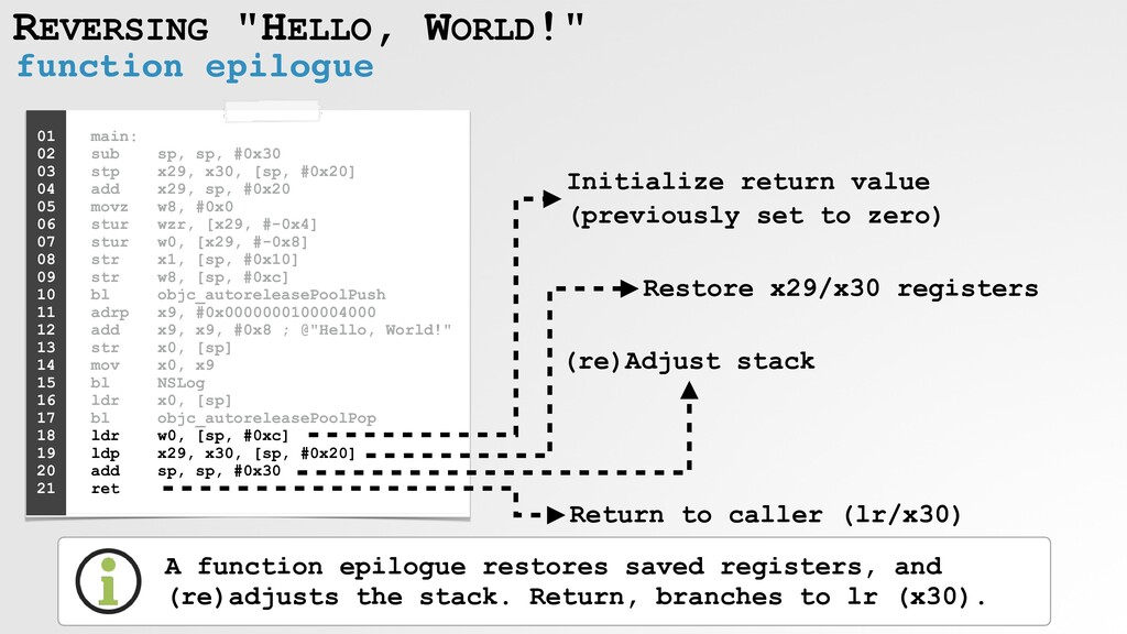 "REVERSING ""HELLO, WORLD!"" function epilogue mai..."