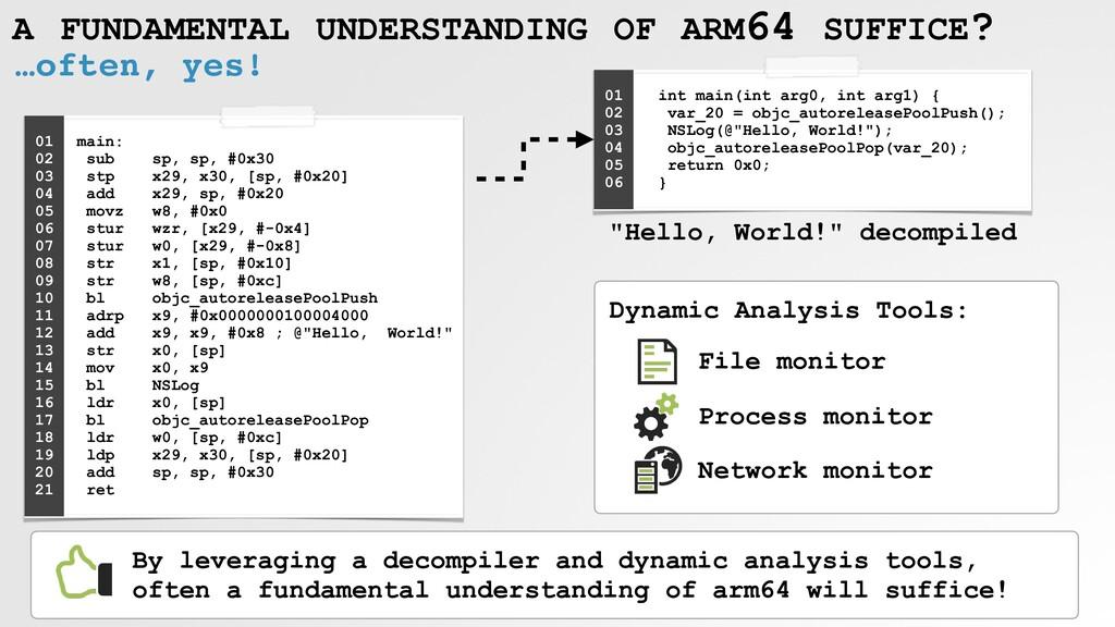 A FUNDAMENTAL UNDERSTANDING OF ARM64 SUFFICE? …...