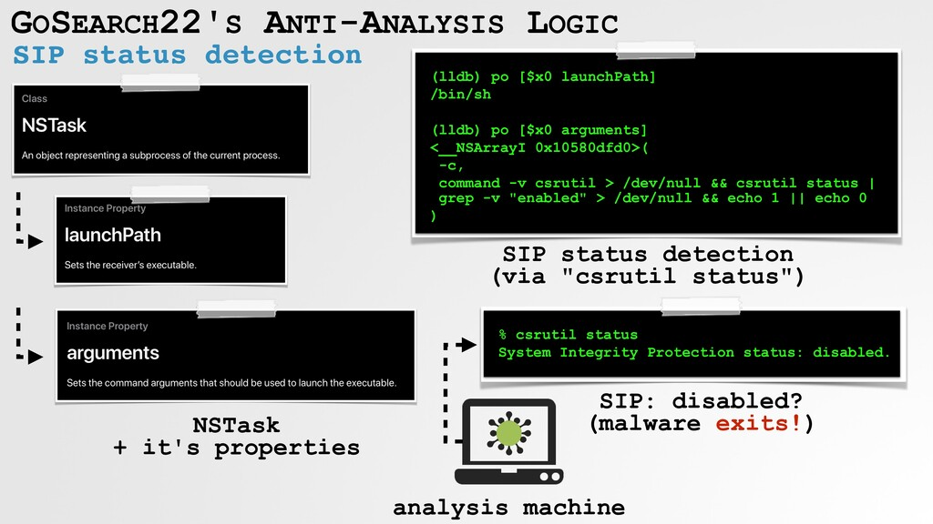 GOSEARCH22'S ANTI-ANALYSIS LOGIC SIP status det...