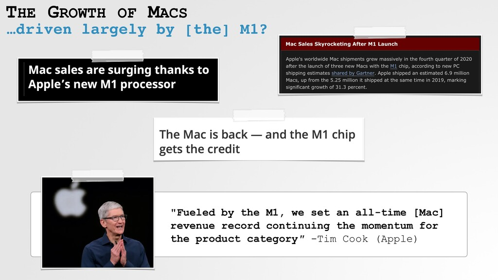 THE GROWTH OF MACS …driven largely by [the] M1?...